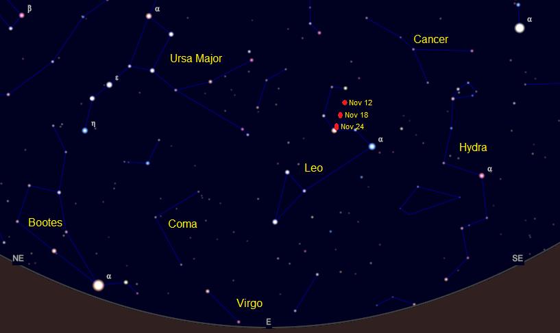Diagram of the Leonid radiant