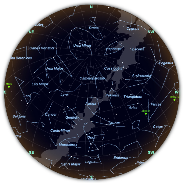 The night sky for January 2012
