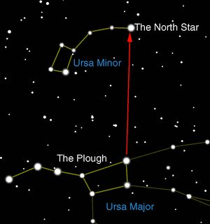 Artwork of how to find the pole star