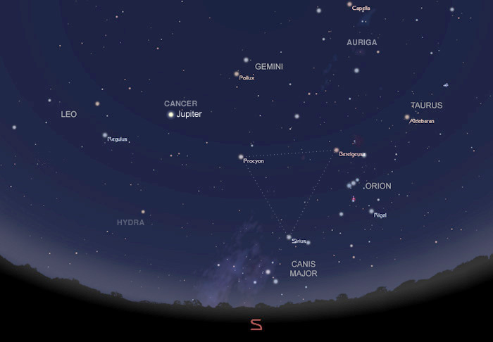 Sky for March 2015