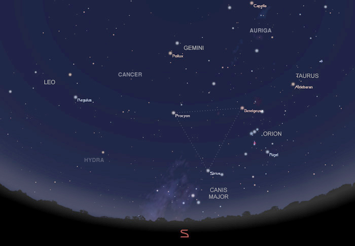 Sky for March 2016
