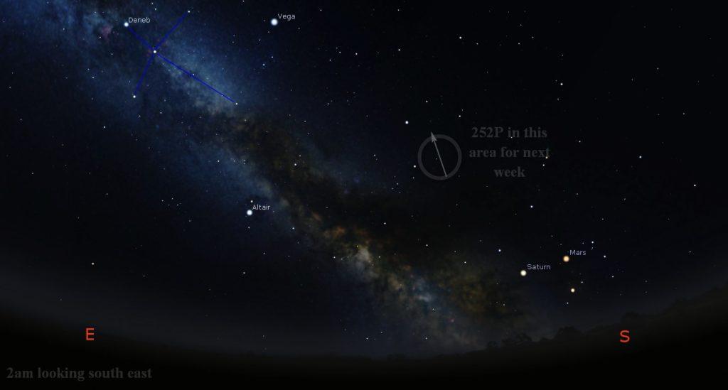 Comet 252P