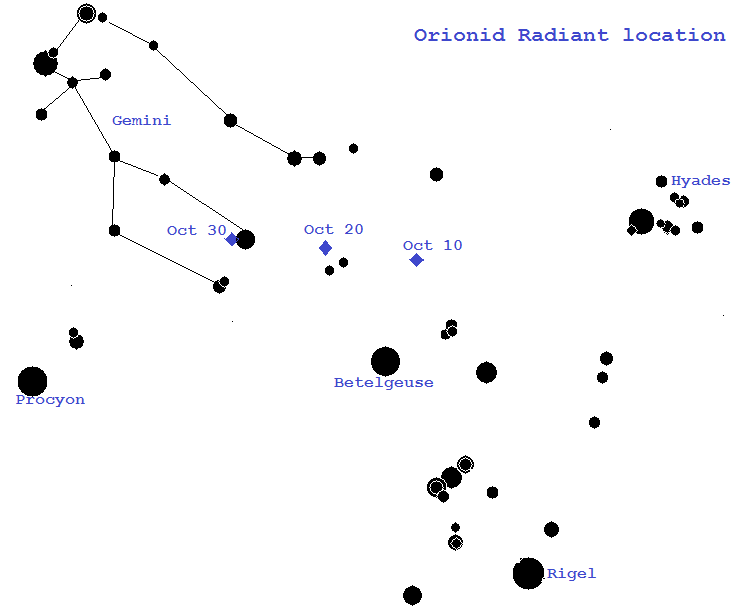 Orionid radiant