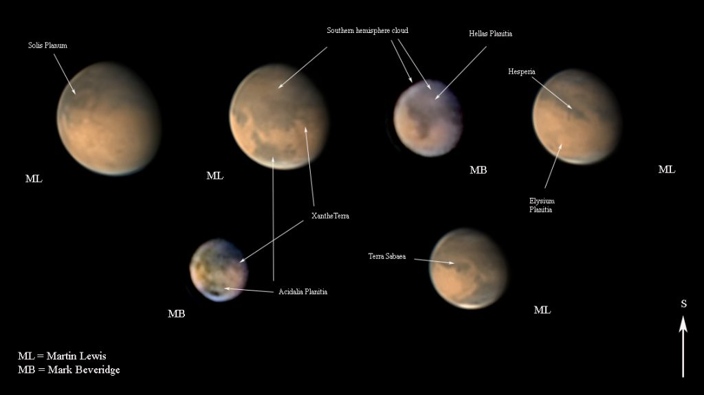 Mars in Feb and March 2021 anotated