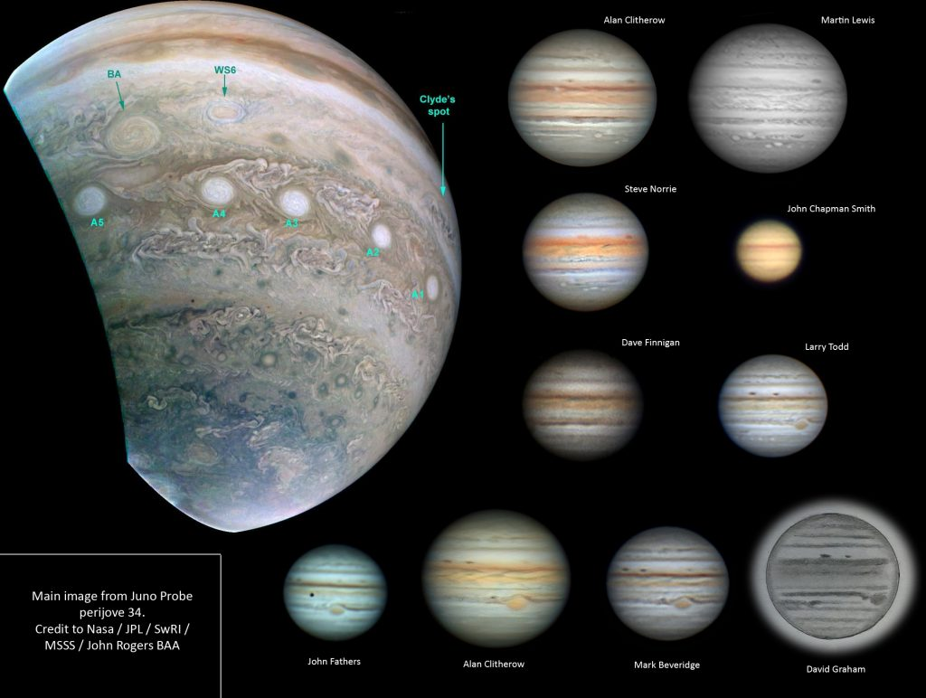 Jupiter Aug Sep21 annotated