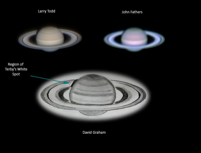 Saturn Aug Sep 2021 annotated