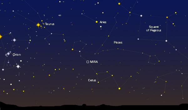 Mira chart