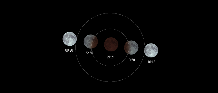 eclipse timings