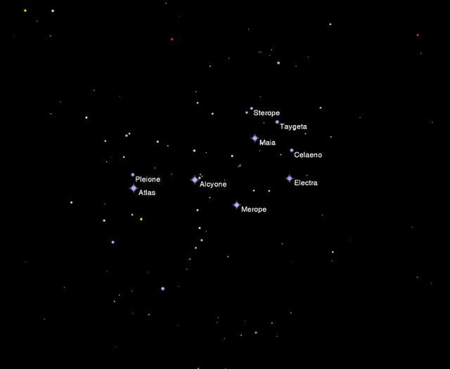 Pleiades names