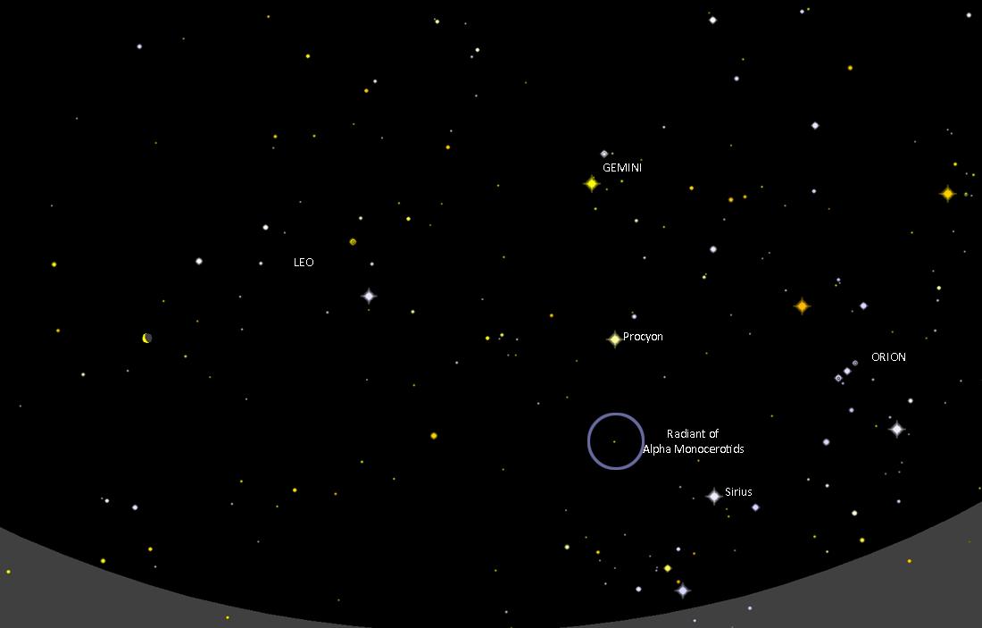Radiant of meteors