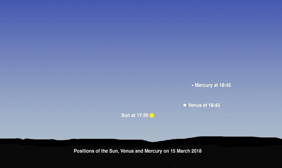 Venus finder