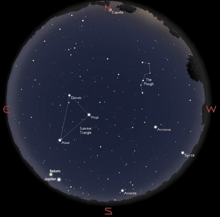 Sky for July 2020